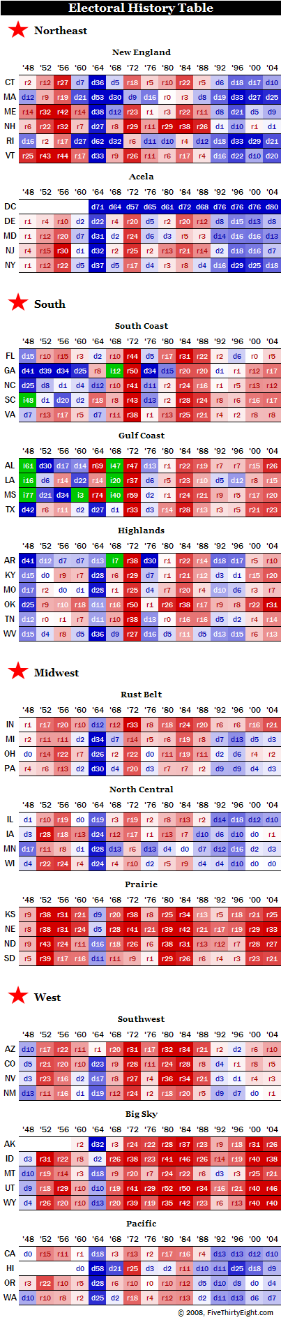 Electoral History Charts | FiveThirtyEight