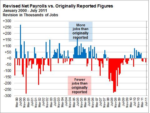 Has Obamas Magic Jobs Number Changed Fivethirtyeight