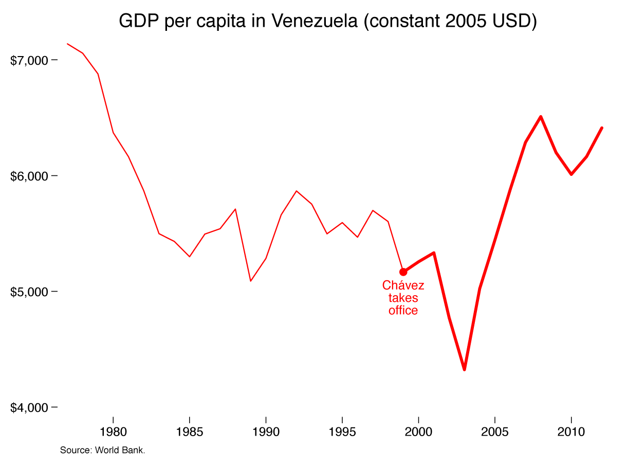 Fig1_VzGDP_1T_March12