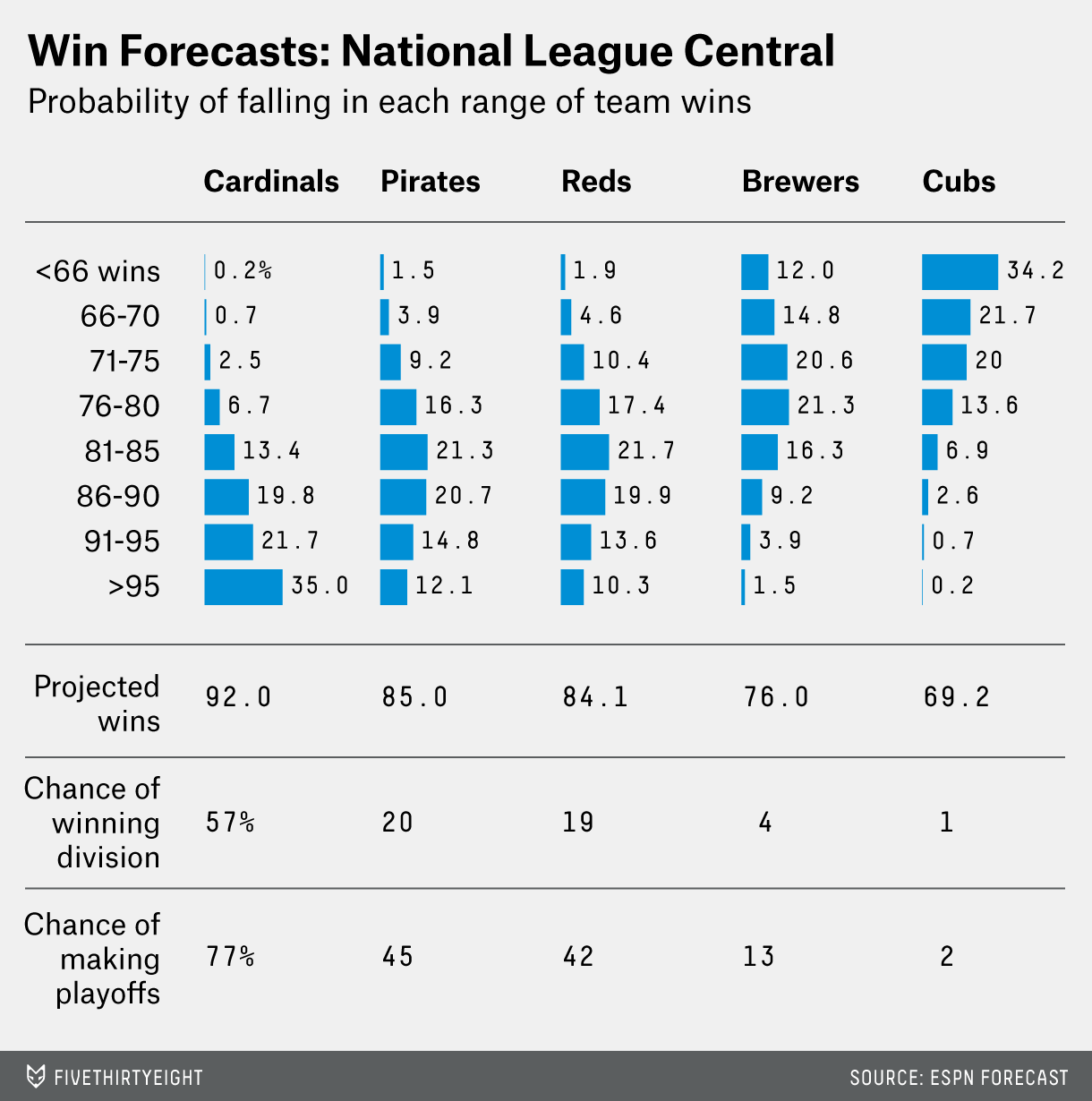 paine-nl-central-win-ranges-combined