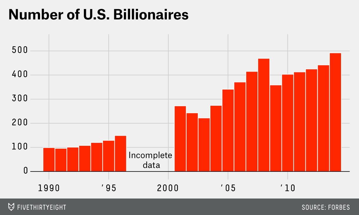 silver-billionaires