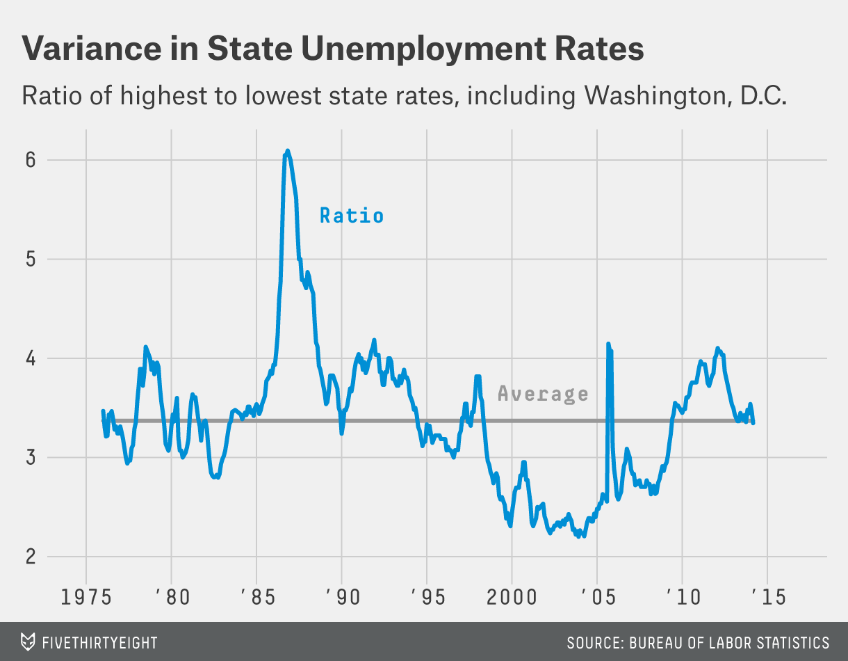 casselman-datalab-state-unemployment-1