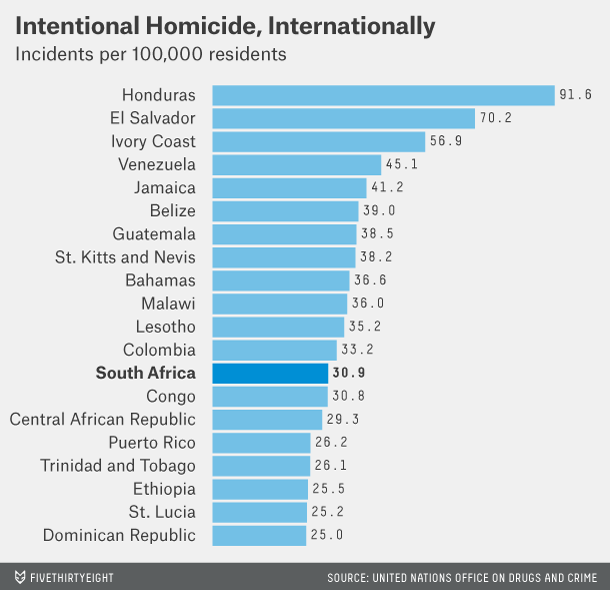chalabi-south-african-crime-international