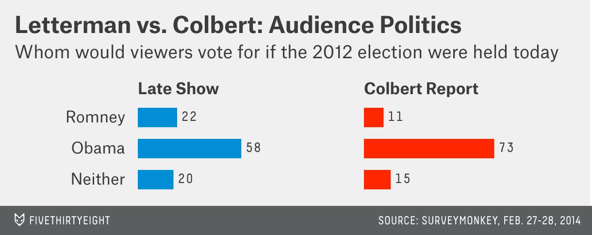 hickey-2-colbert-politics