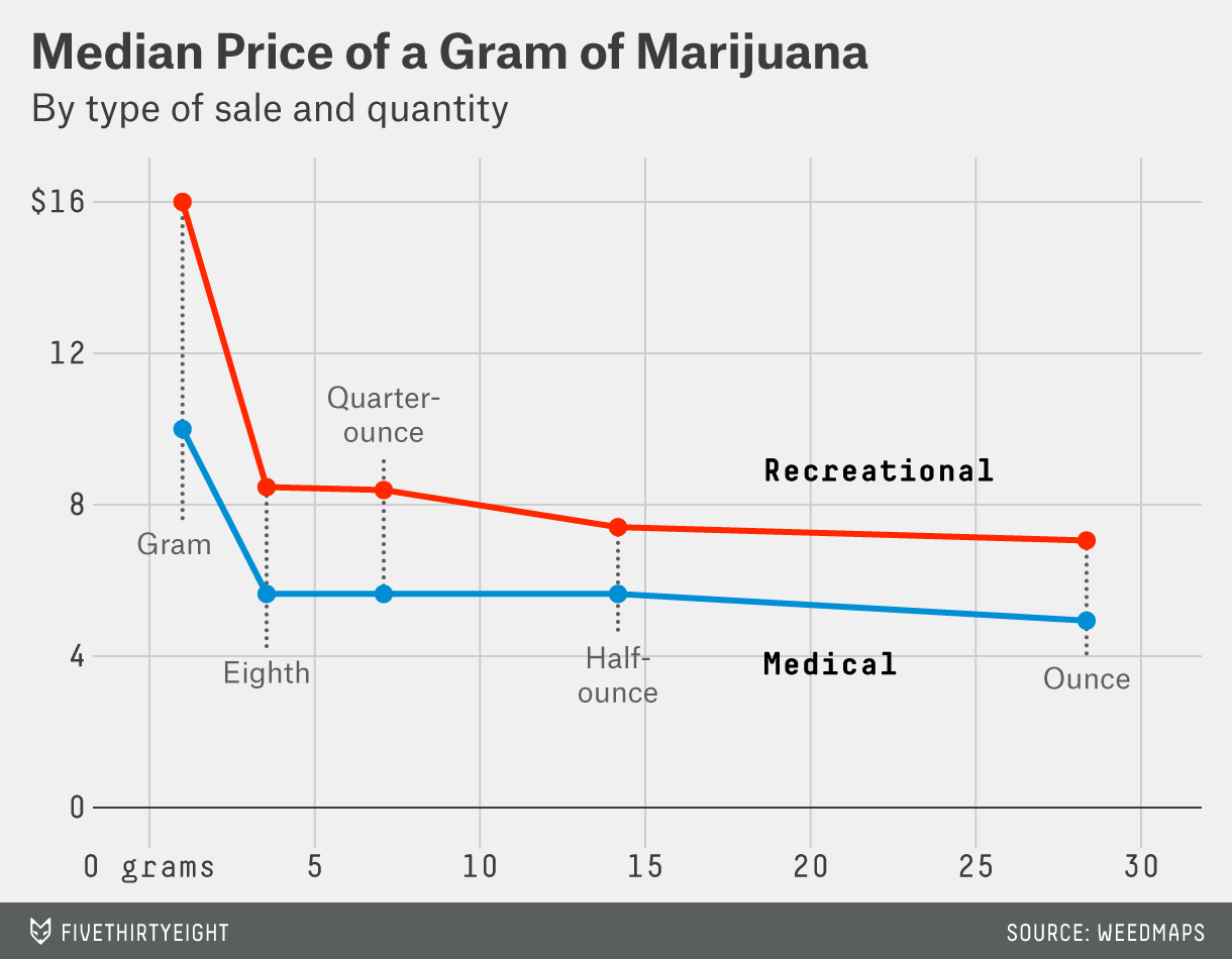 hickey-marijuana-median-gram
