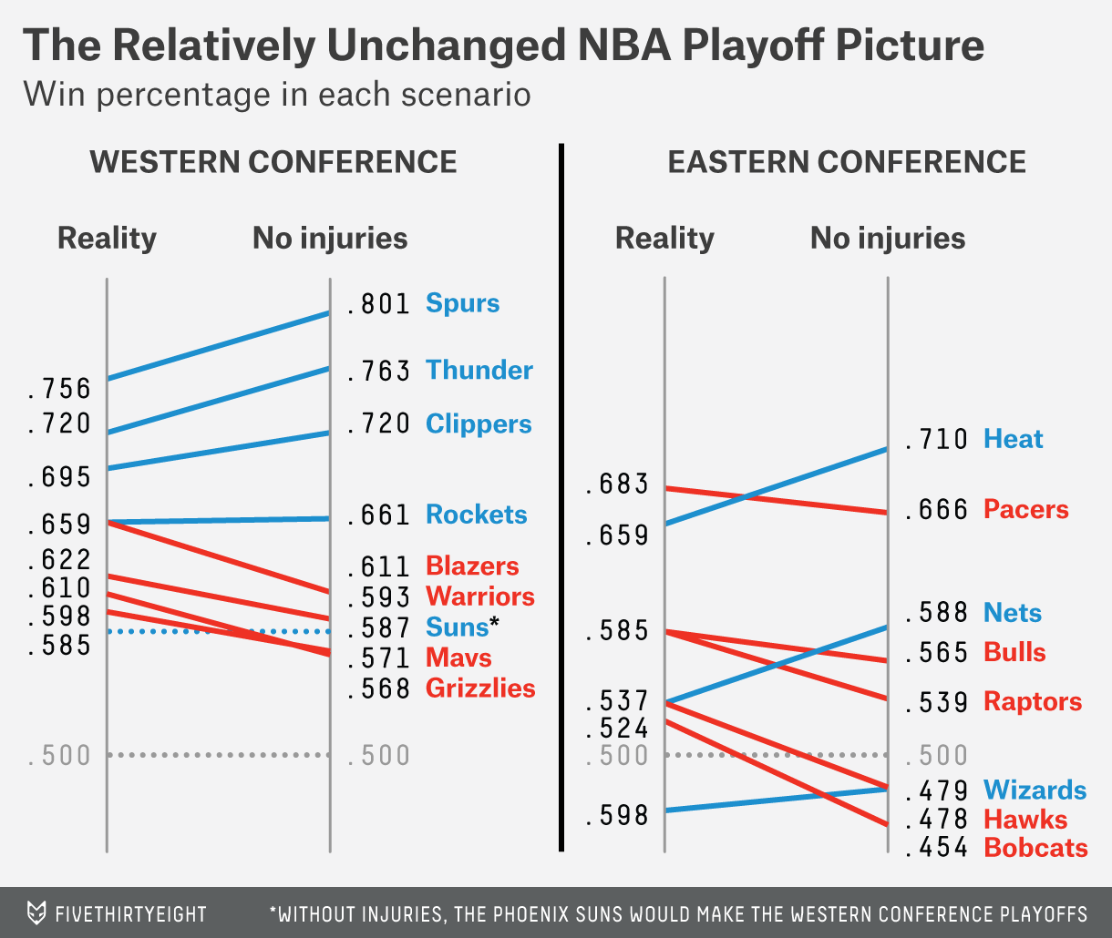 nba-playoffs-all