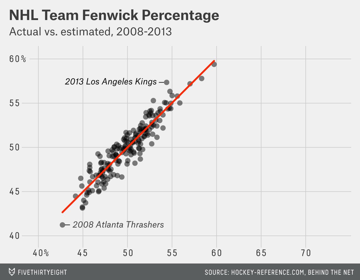 paine-estimated-fenwick
