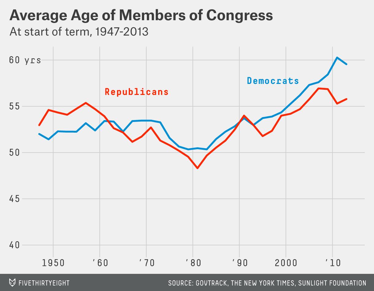 silver-age-congress-1