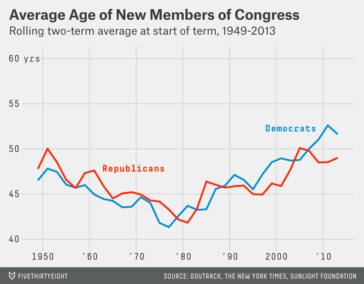 silver-age-congress-2