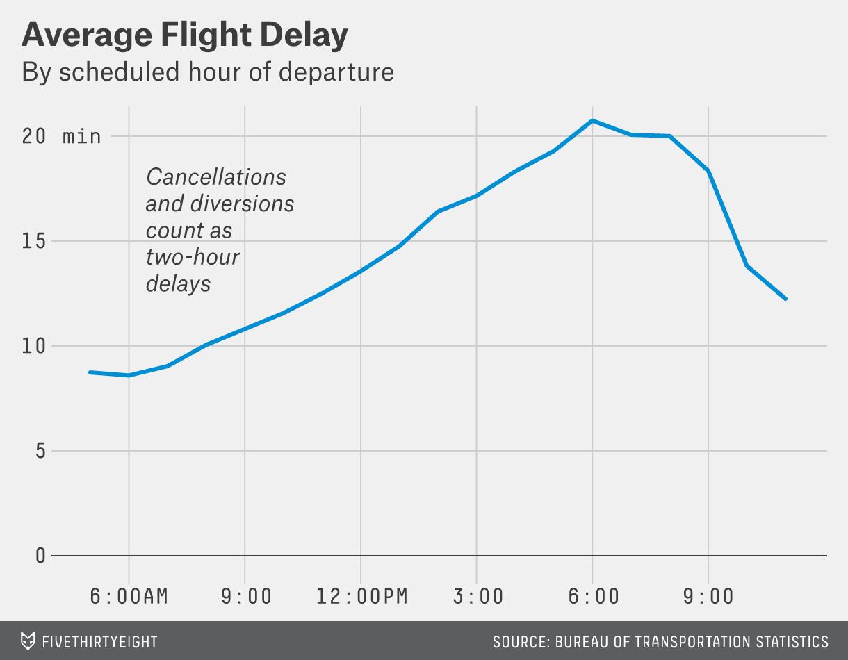 silver-flights-1