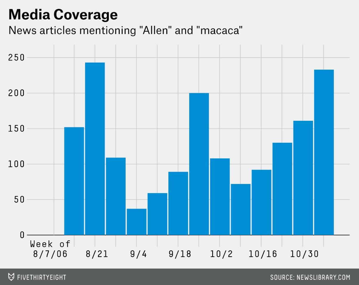 silver-media-coverage