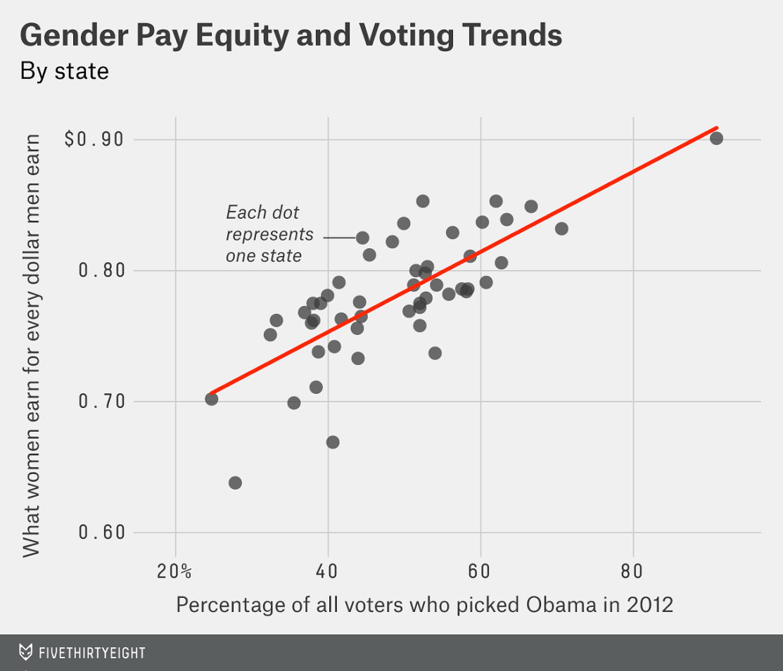 silver-pay-equity-voting-1