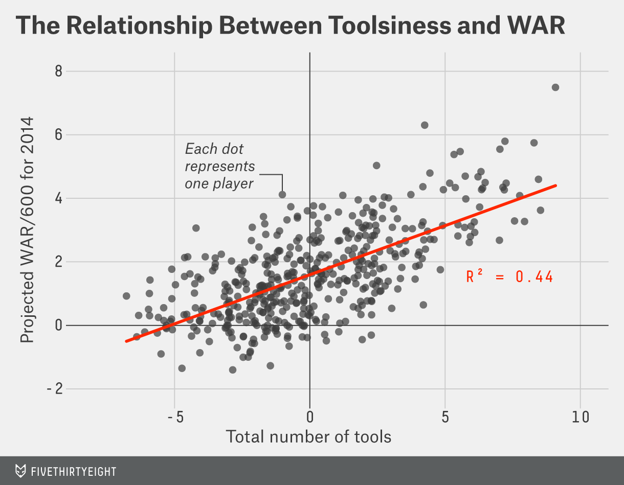 sullivan-toolsiness-war (1)