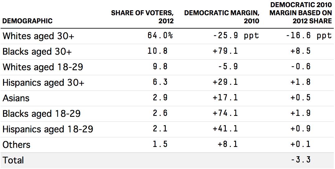 enten-voters-table-2