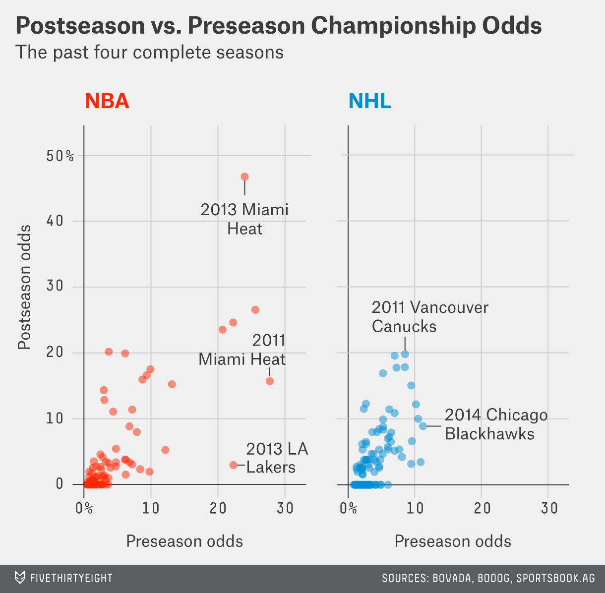 pagels-feature-nba-inequality-2-(1)