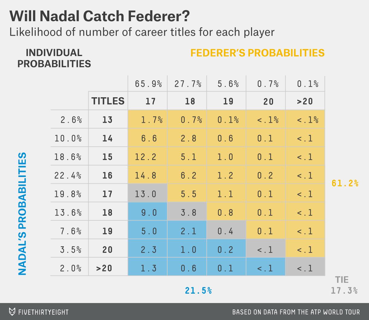 ryle-feature-tennis-matrix