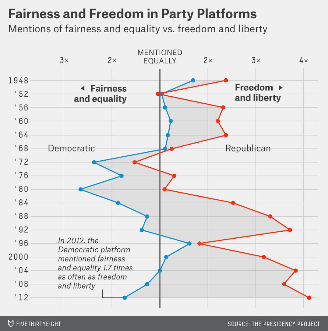 silver-fariness-liberty