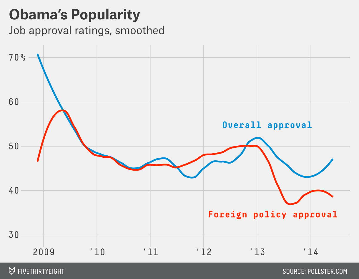 enten-datalab-obama-foreign-policy-1