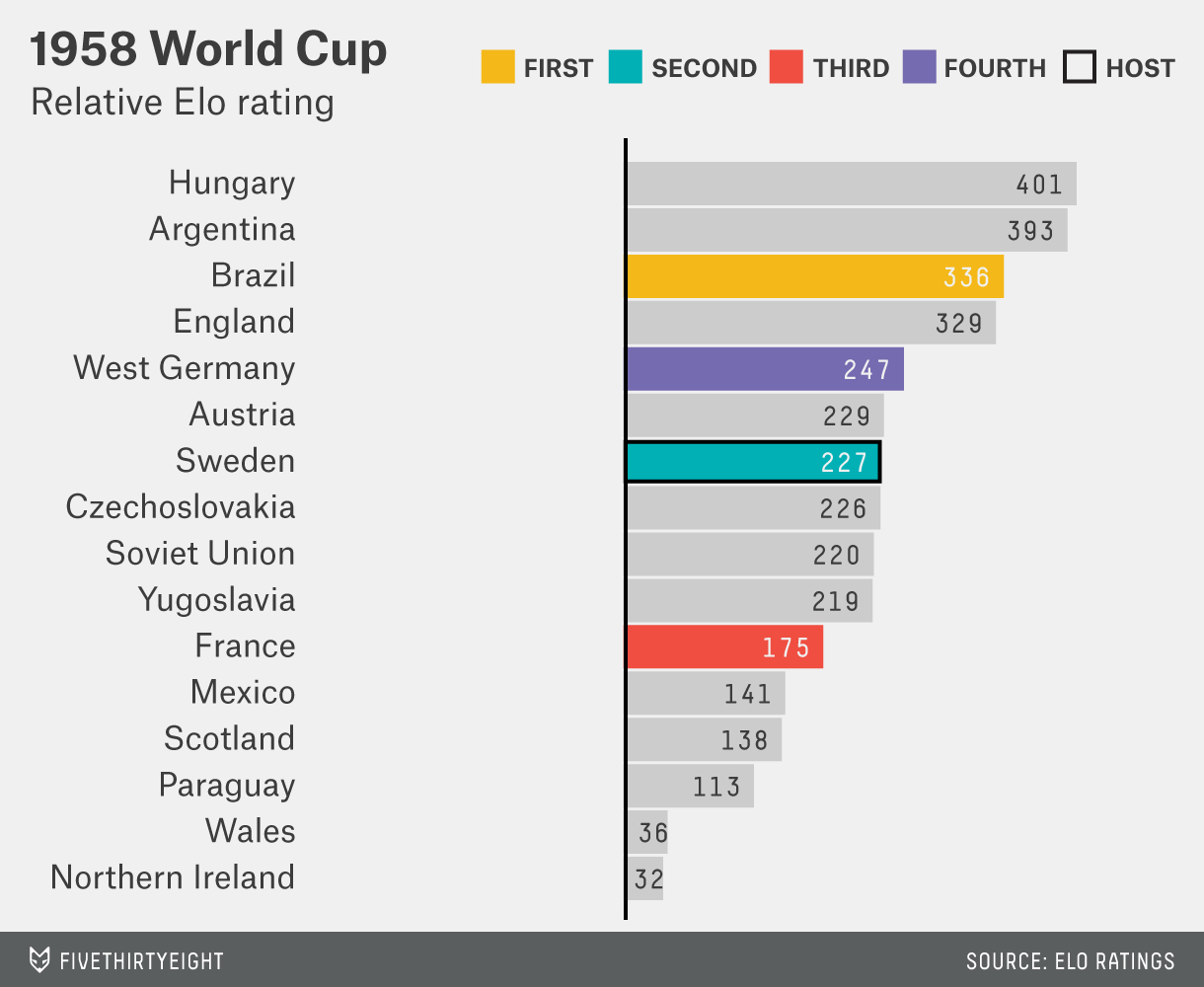 mccann-worldcup-1958