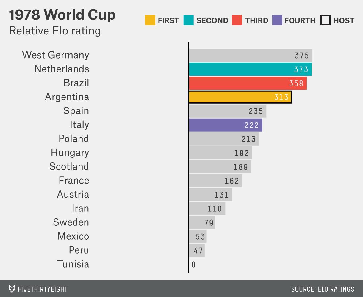 mccann-worldcup-1978