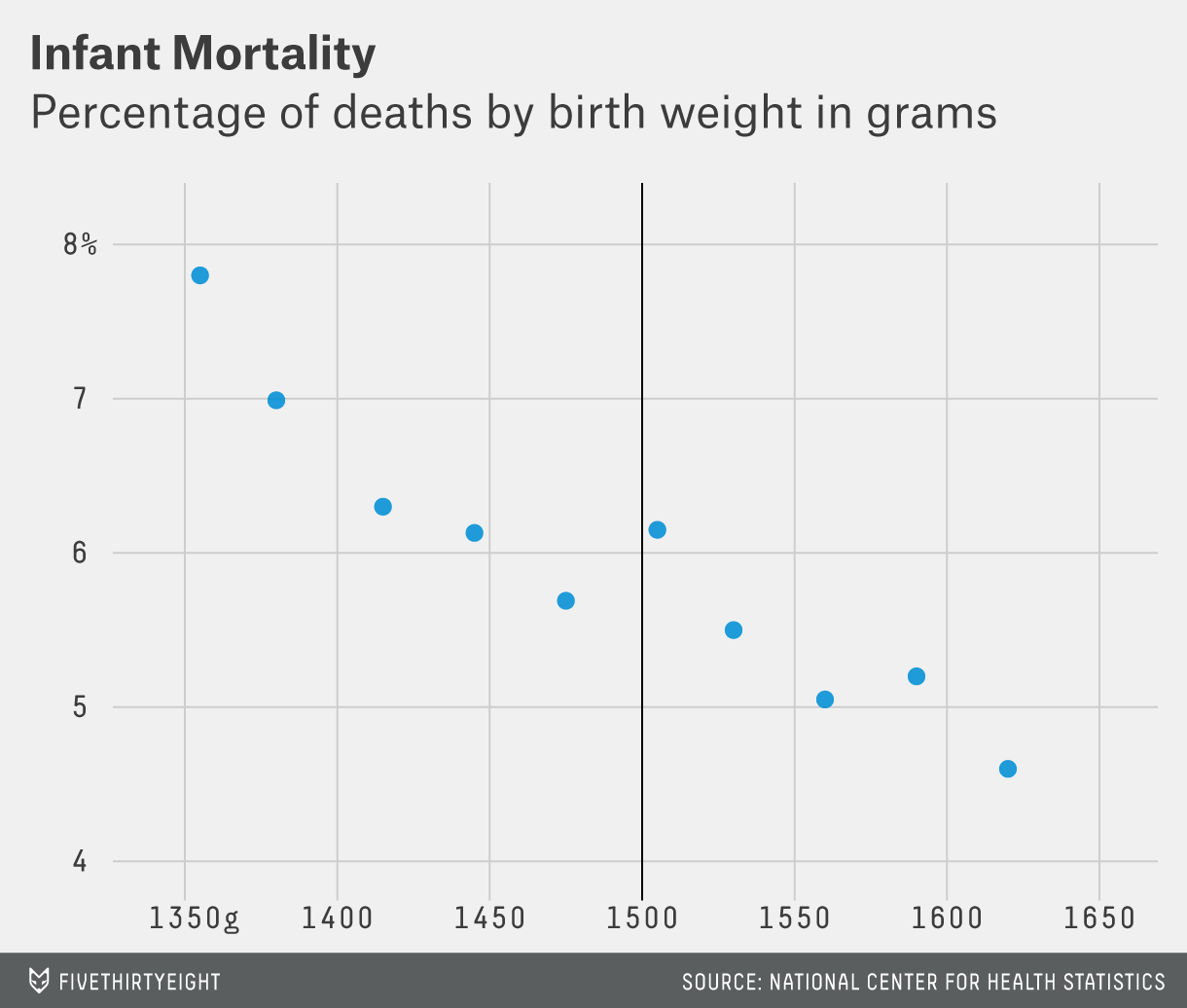 oster-feature-infant-mortality-1