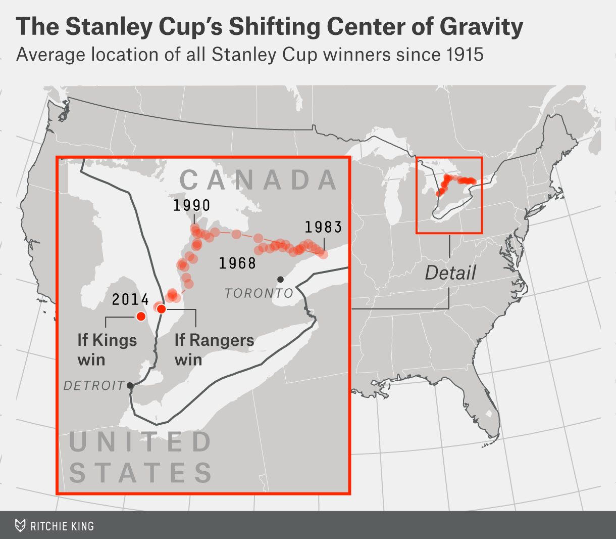 silver-stanely-cup-center-of-gravity