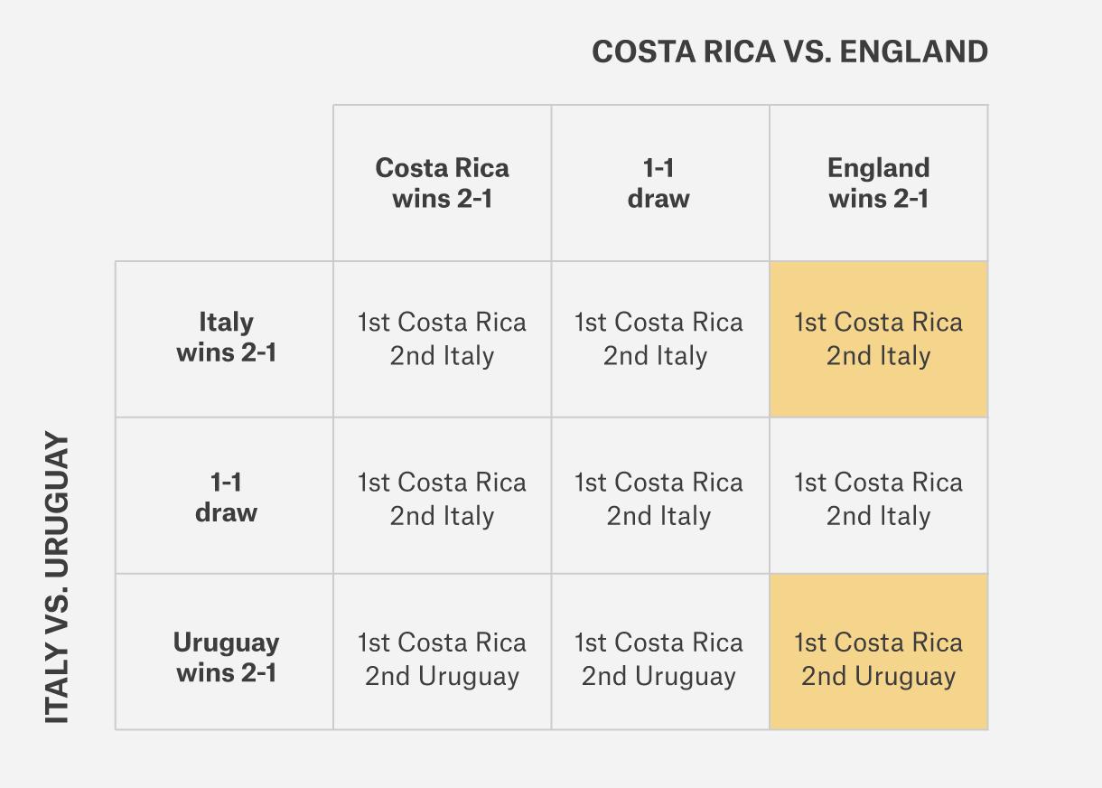 silver-worldcup-matrix-GroupD