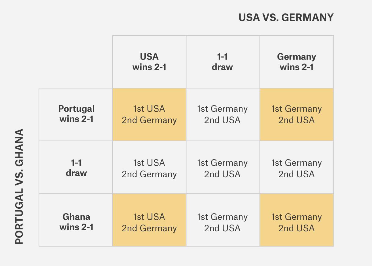silver-worldcup-matrix-GroupG