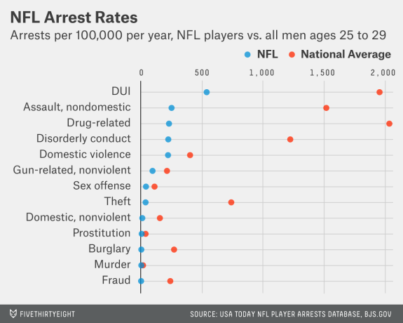 morris-datalab-nfl-vaw-12.png?w=575