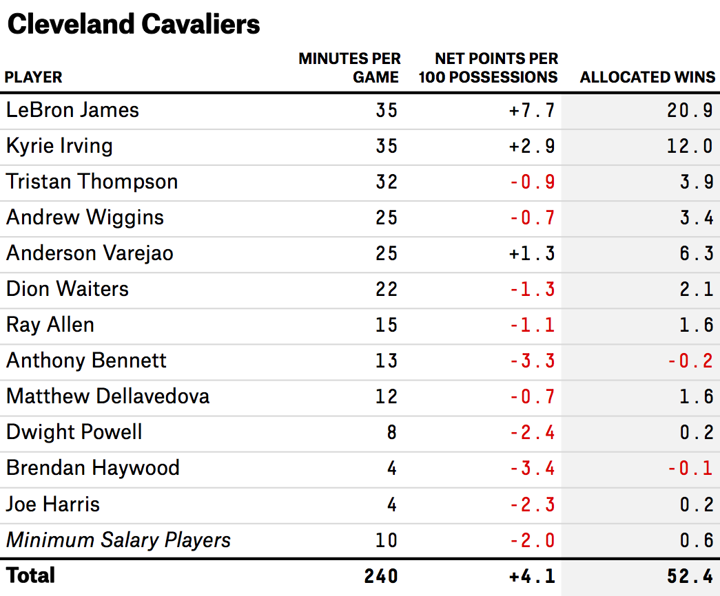 silver-feature-lebron-tables-cleveland