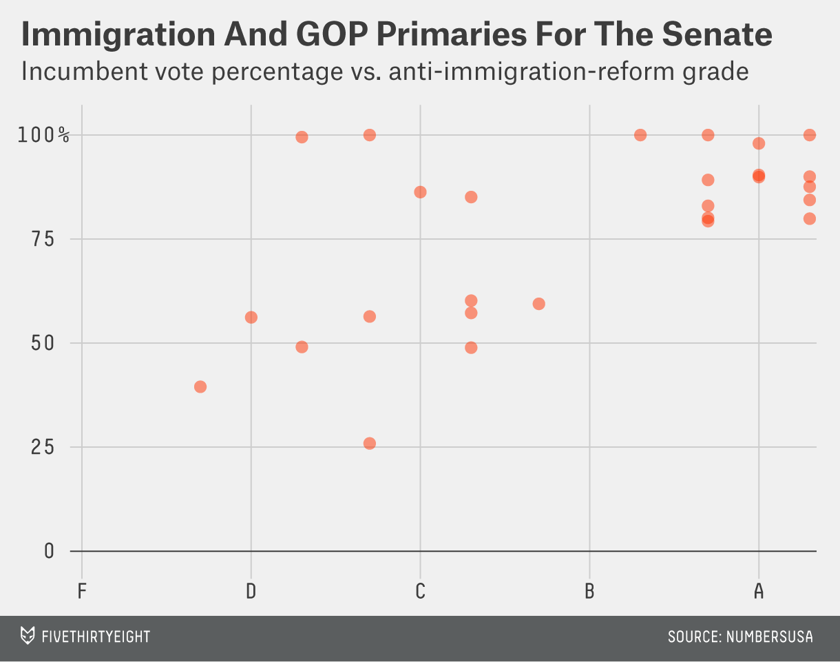 enten-datalab-cantor-immigration2