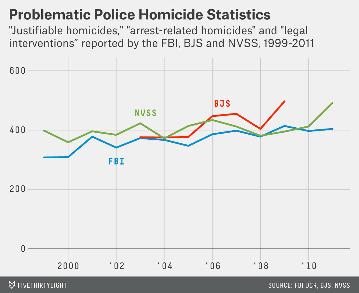 fischer-baum-datalab-police-shootings-1