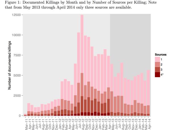 documented_killings