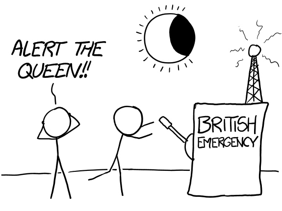 Eclipse, Sunset on the British Empire – WHAT IF