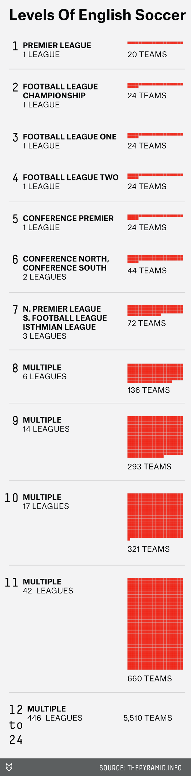 roeder-feature-epl-pyramid