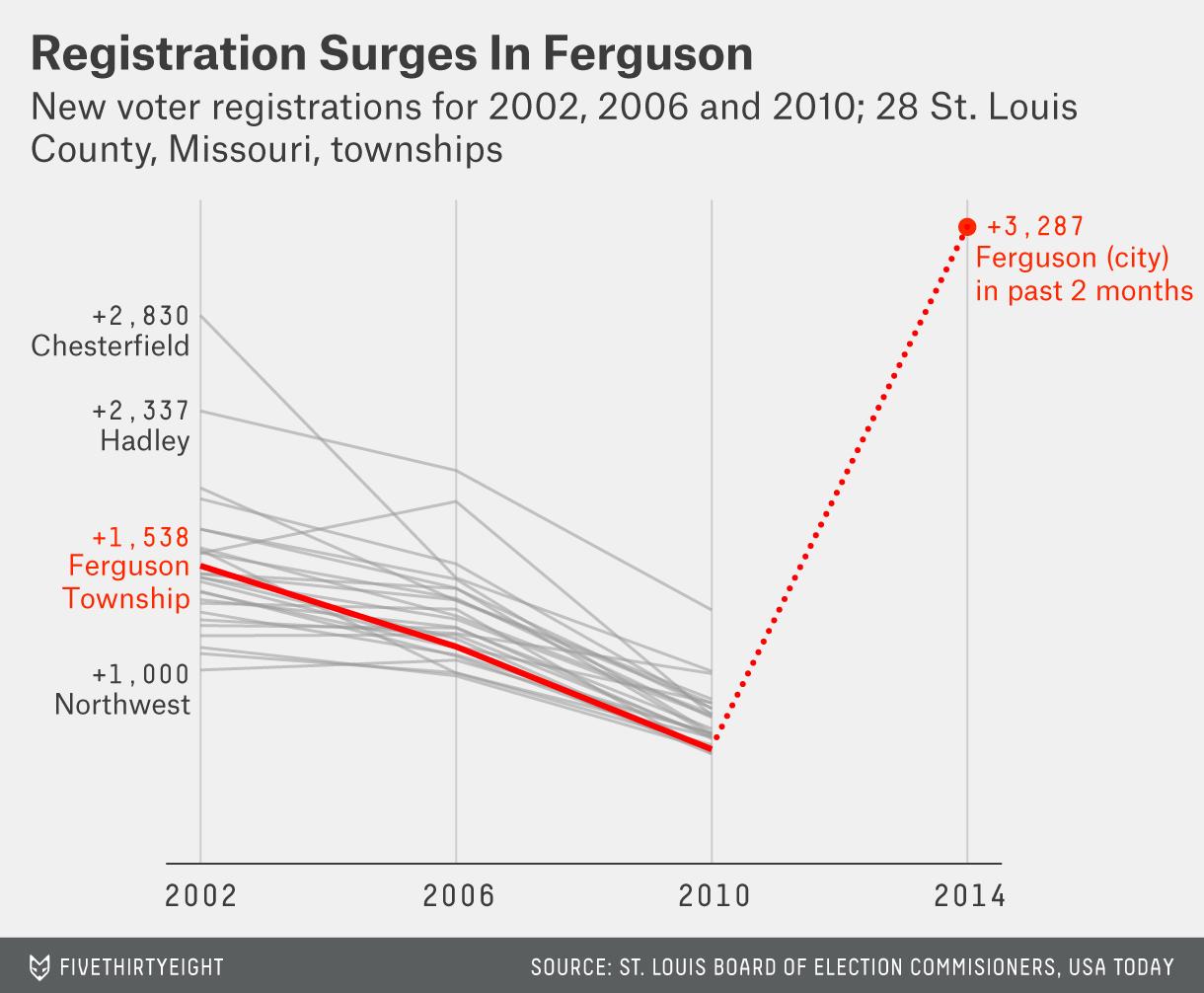 DATALAB-Enten.Ferguson.1002-chart