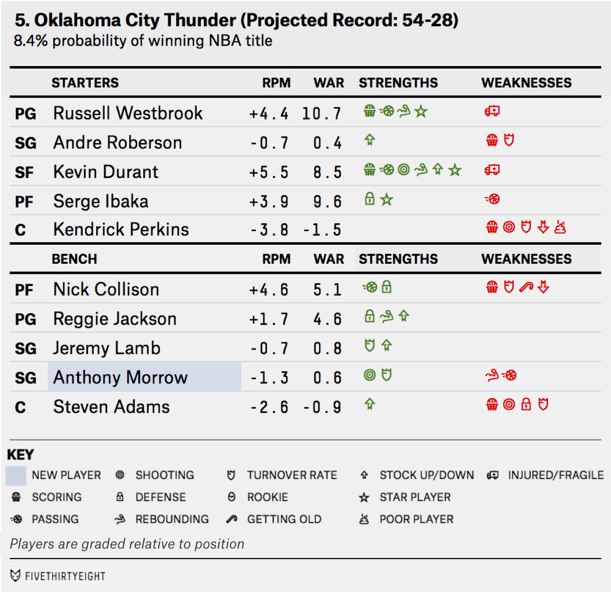 paine-feature-NBA-OKC