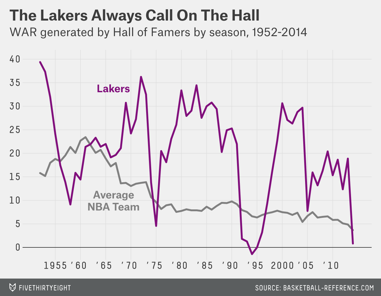 paine-nbapreview-lakers-2