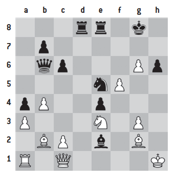 Figure 9-3A