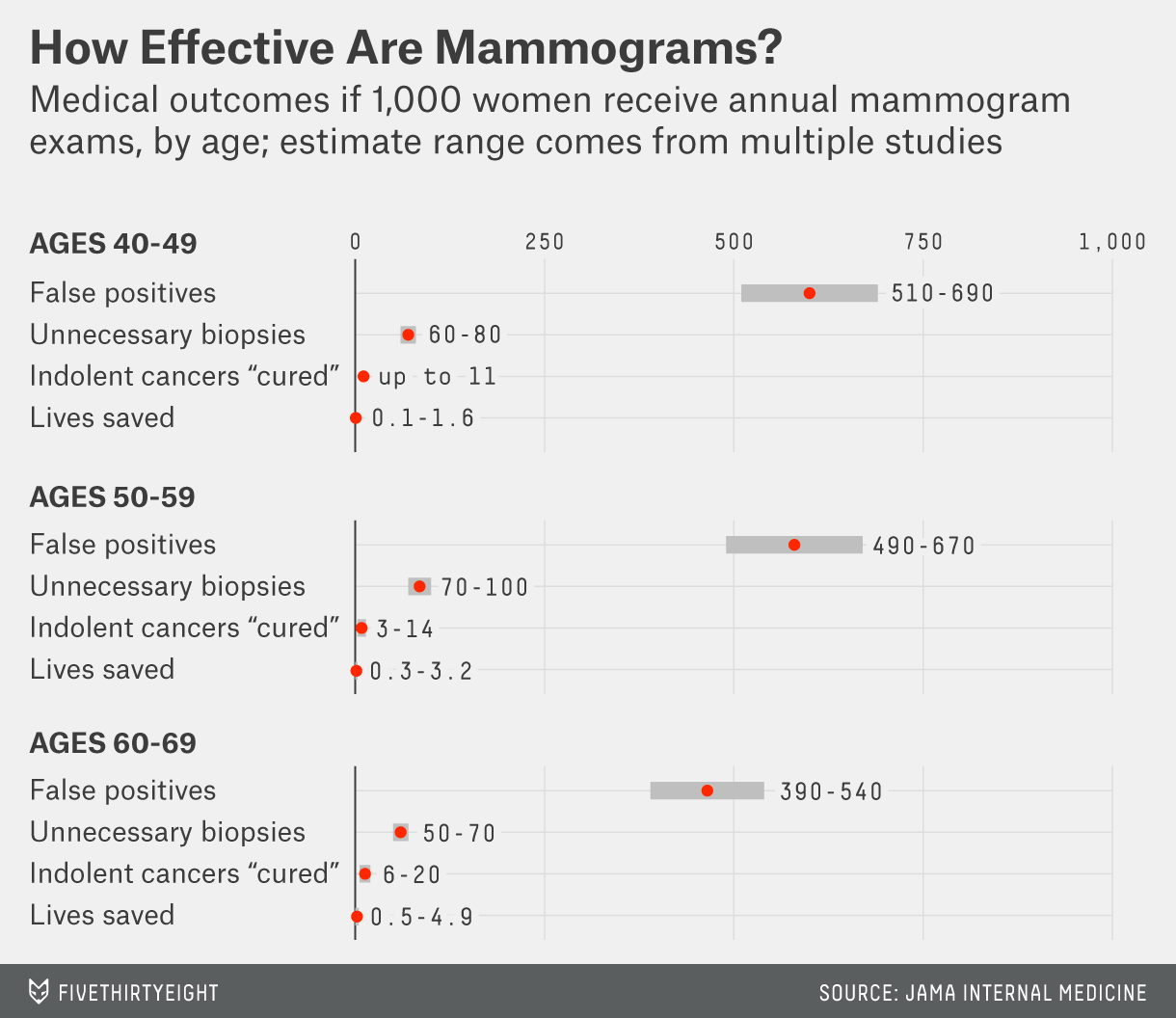 aschwanden-feature-mammograms-1