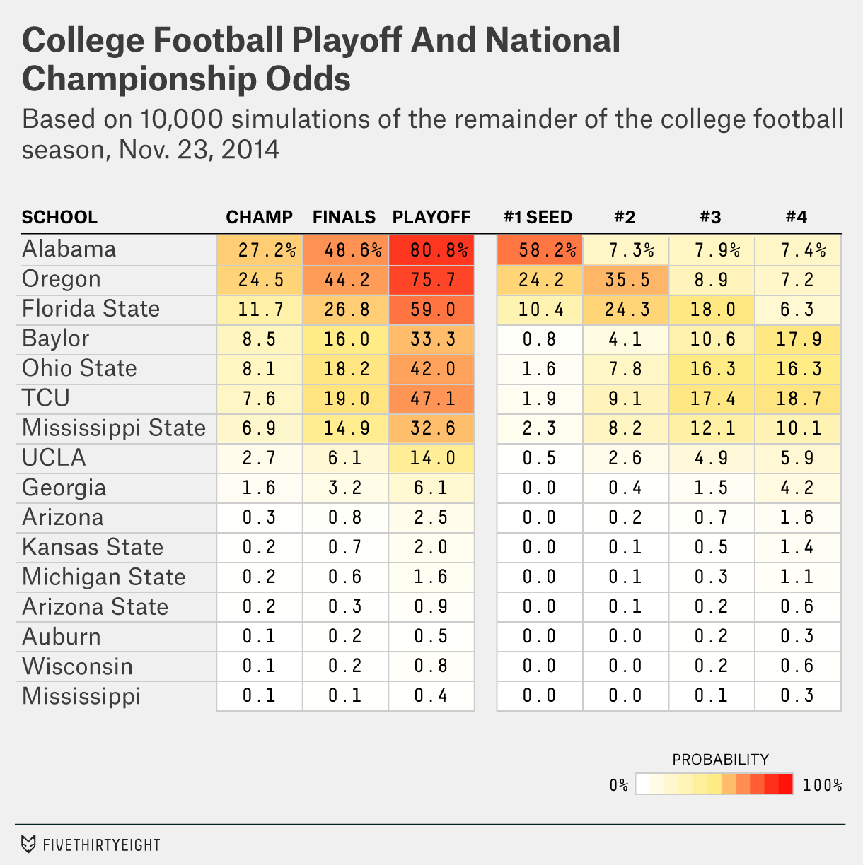 silver-feature-collegefootball-table3-new