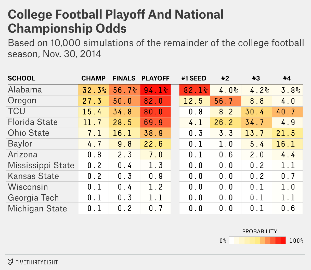 silver-feature-collegefootball-table3-v4