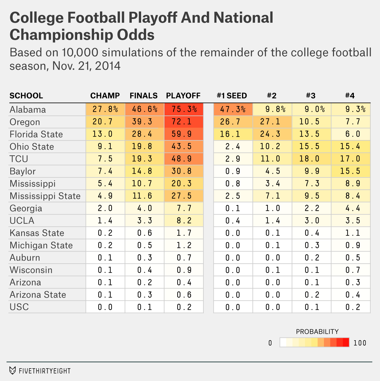 silver-feature-collegefootball-table3