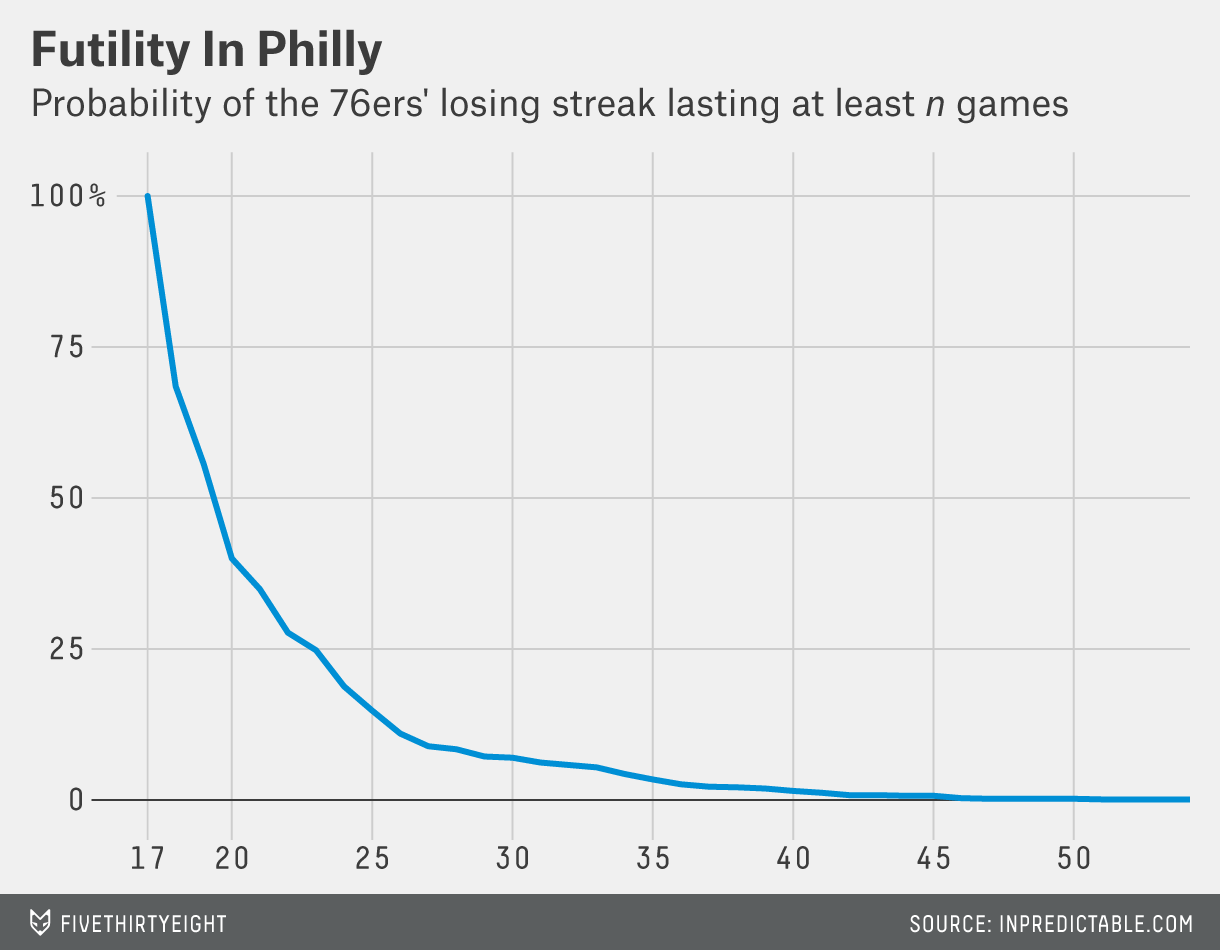 paine-datalab-phillystreak-1