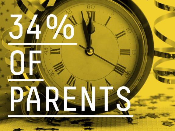 SIGDIG_PARENTS