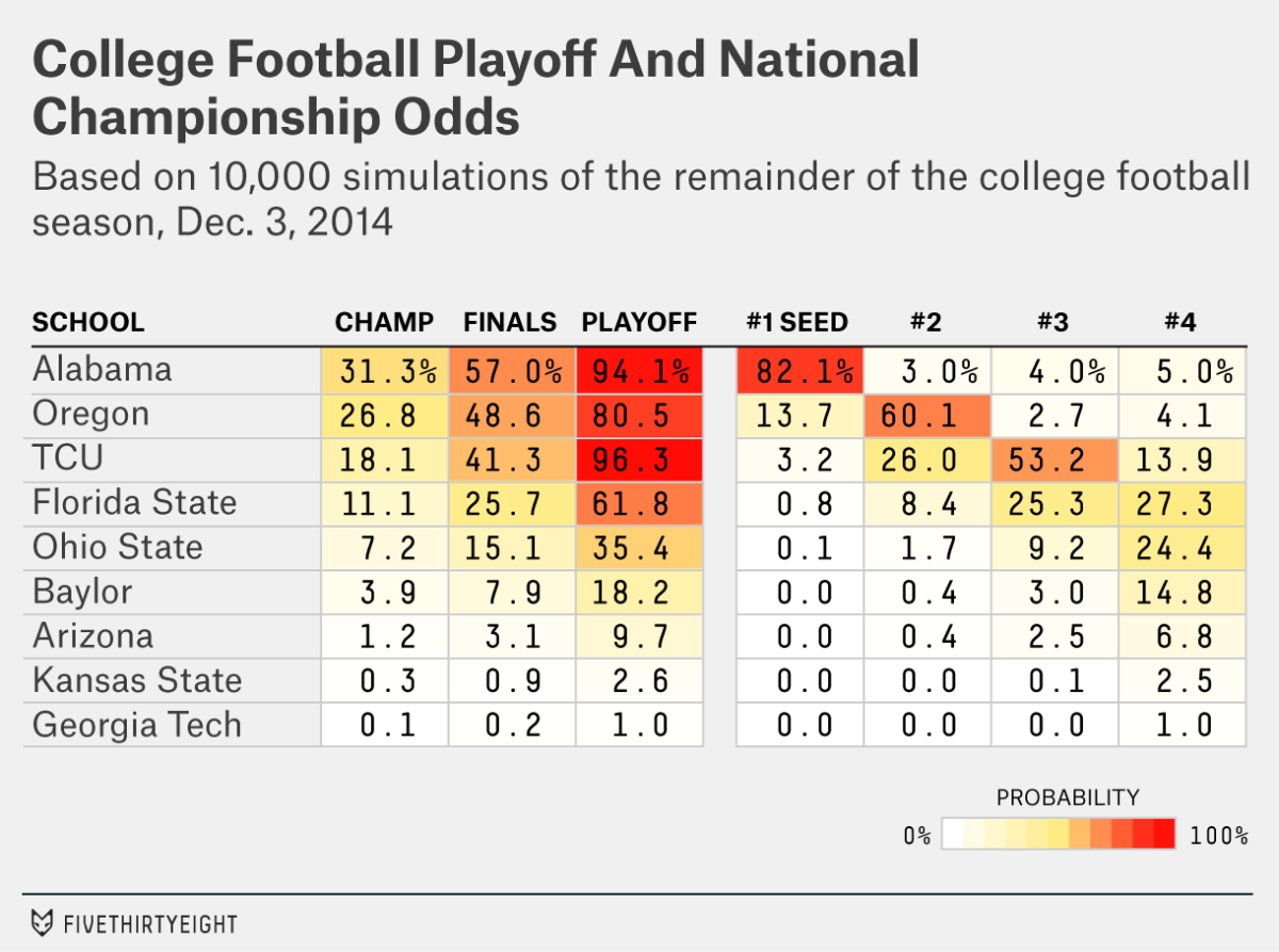 silver-feature-collegefootball-table1-v5