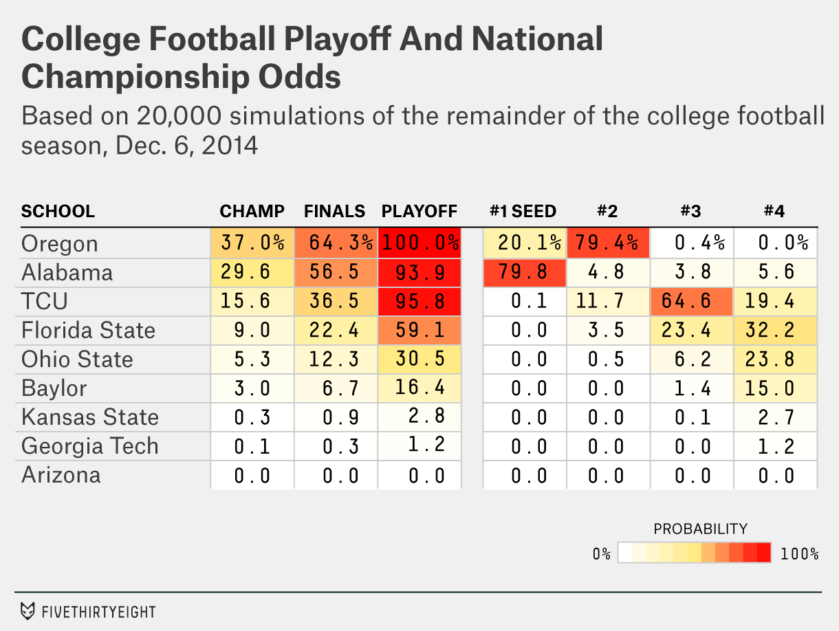 silver-feature-collegefootball-table3-v6