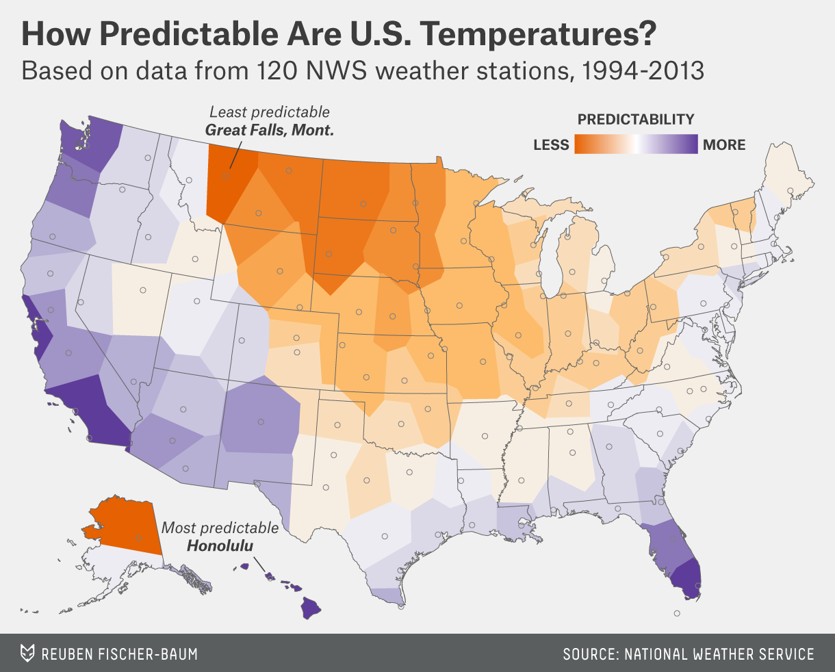 Compare the climate of the peninsulas - California and Florida. Where is better