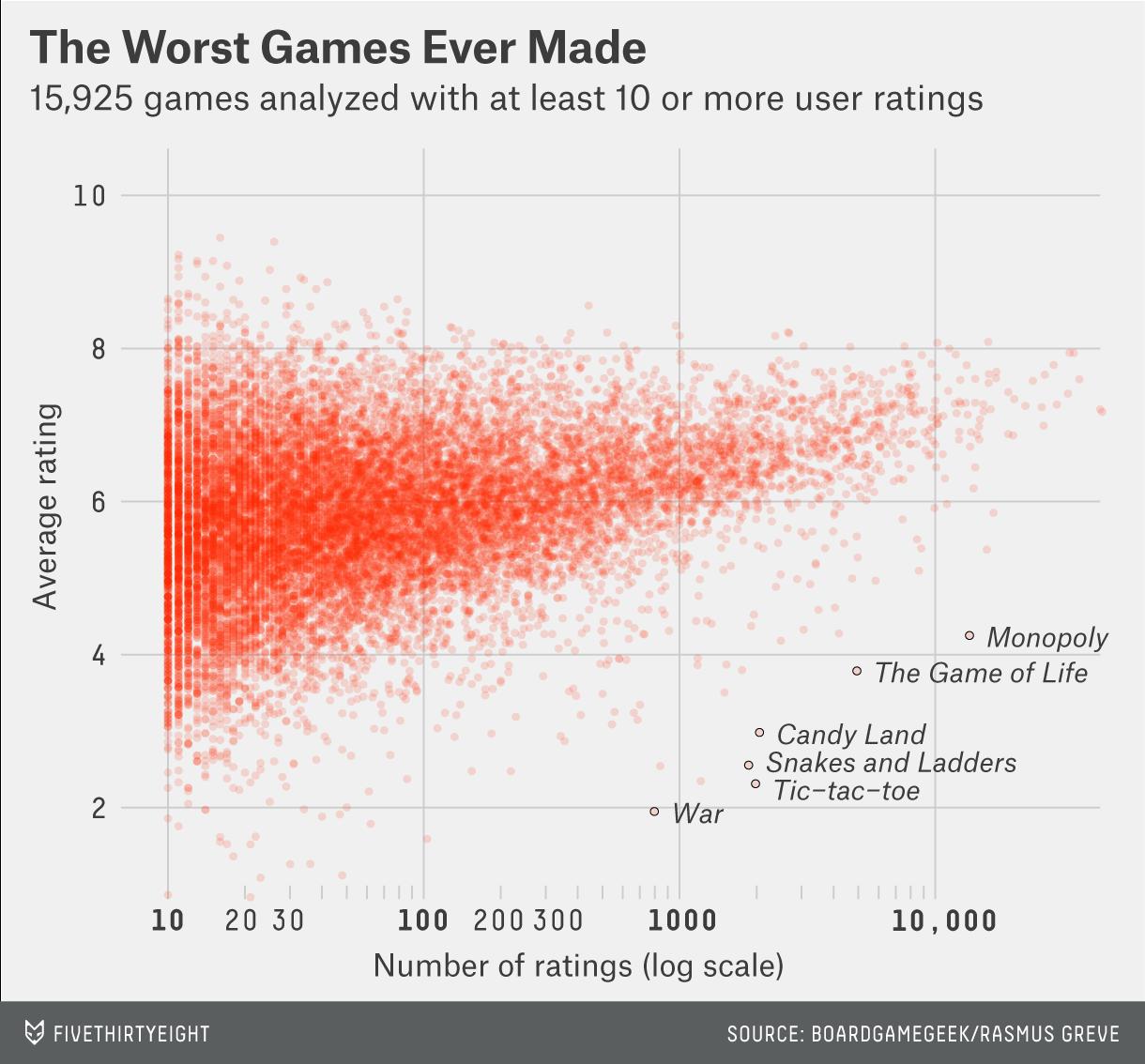 roeder-worstgames-1