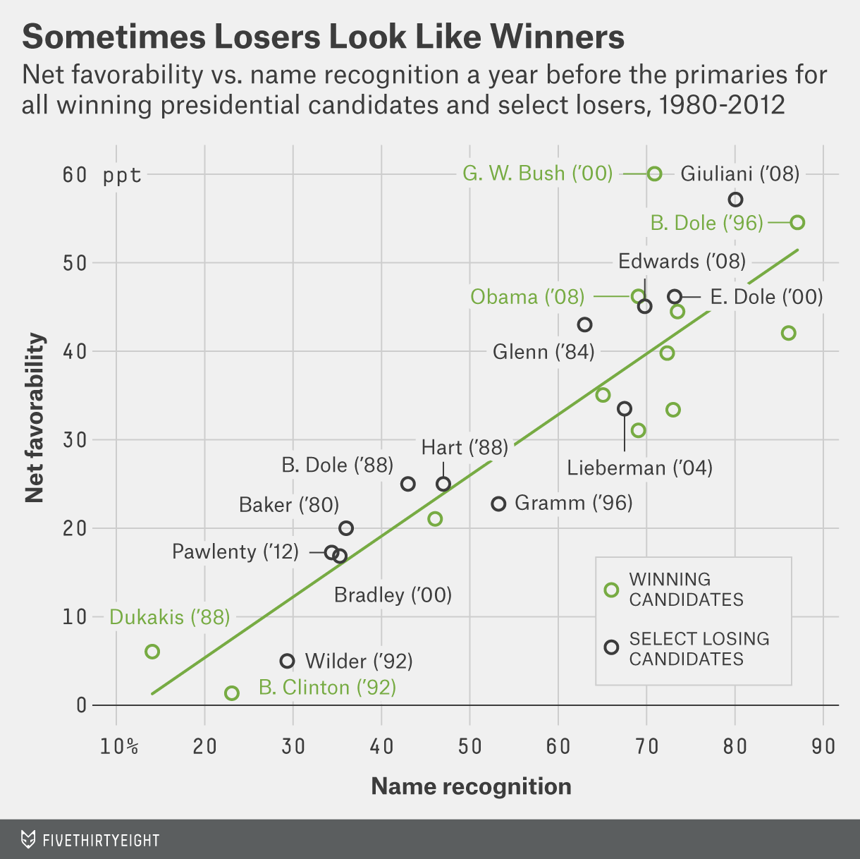 enten-datalab-loserslooklikewinners-1